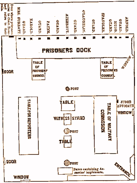 profiles of the lincoln assassination conspirators : courtroom diagram - findchart.co